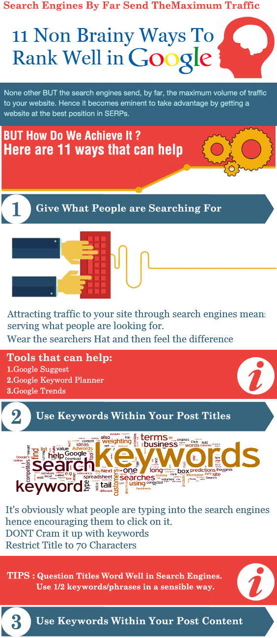 11-Non-Brainy-Ways-To-Rank-Well-in-Google-part1