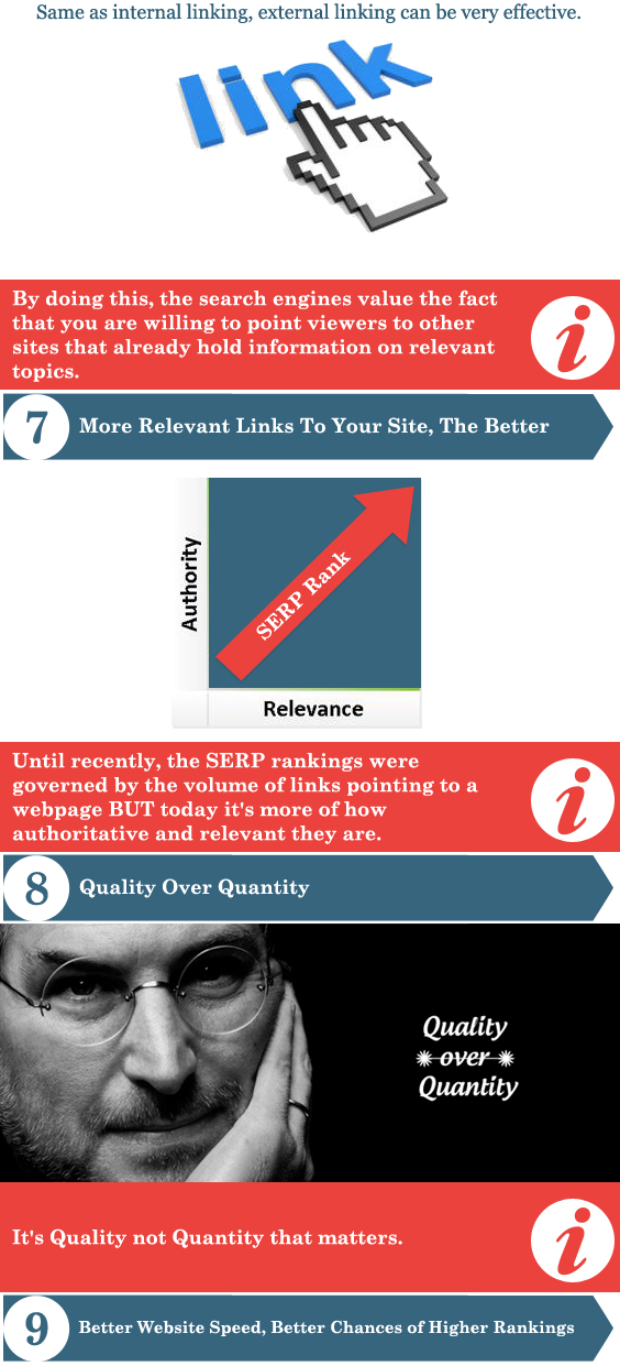 11-Non-Brainy-Ways-To-Rank-Well-in-Google-part3