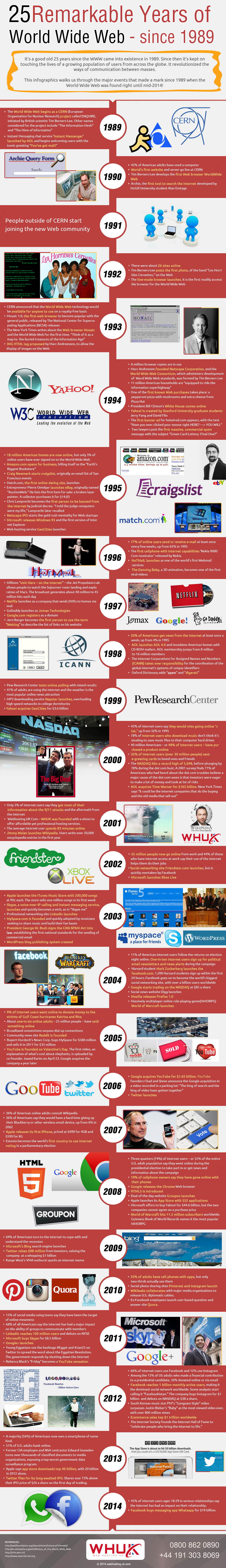 25 Remarkable Years of the World Wide Web - The Journey Key-Events-from-The-History-of-Web-Infographics. It's a good old 25 years since the WWW came into existence in 1989. Since then it's kept on touching the lives of a growing population of netizens from across the globe. It revolutionized the ways of communication between masses.This very interesting infographics walks us through the major events in WWW during the 25 years until mid-2014.