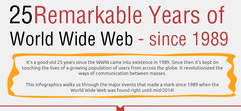 25 Remarkable Years of the World Wide Web - The Journey