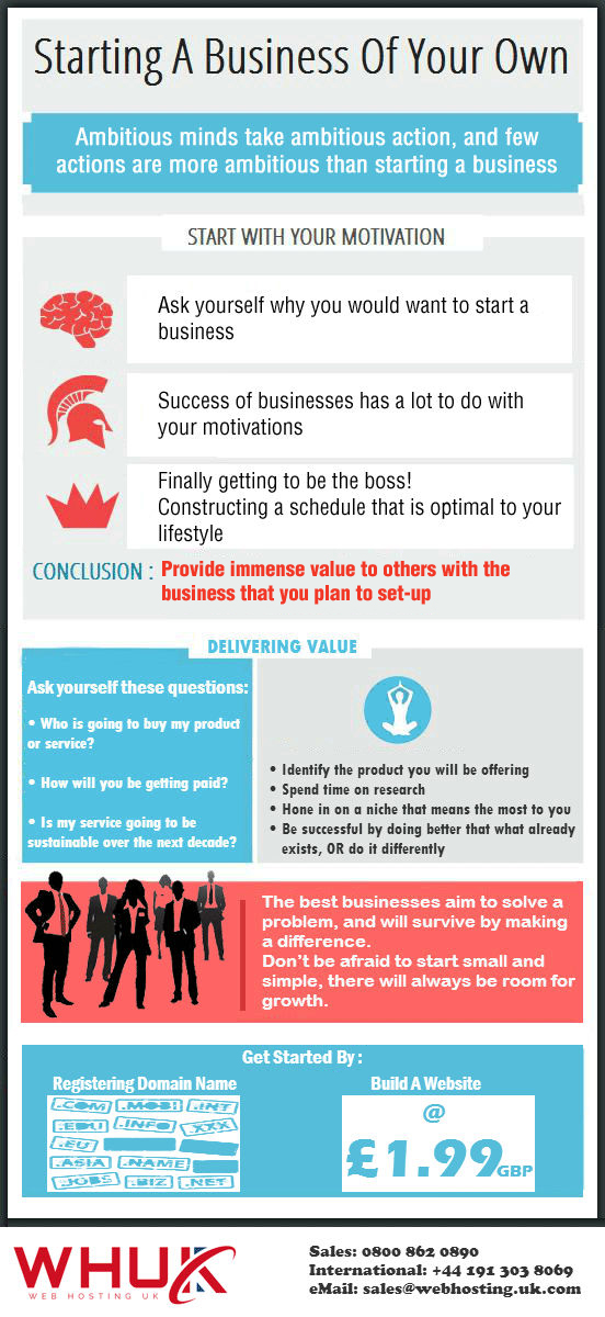 Start Your Business-Infographics