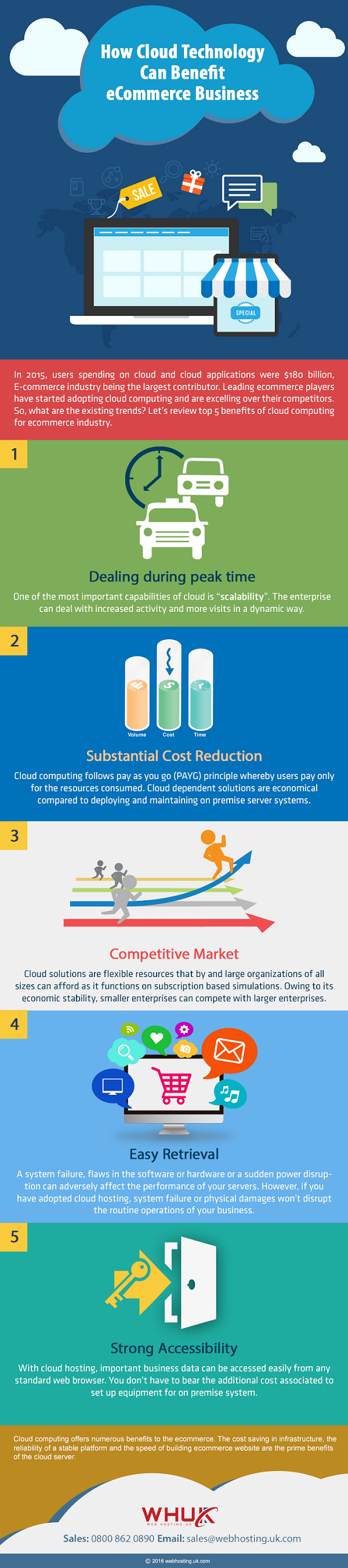 [Image: How-Cloud-Technology-Can-Benefit-eCommer...ness-1.png]