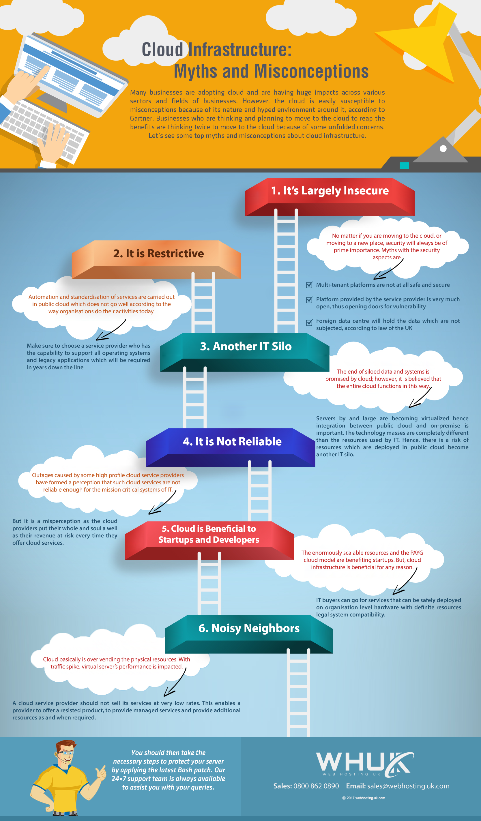 Cloud Infrastructure Myths and Misconceptions infographics