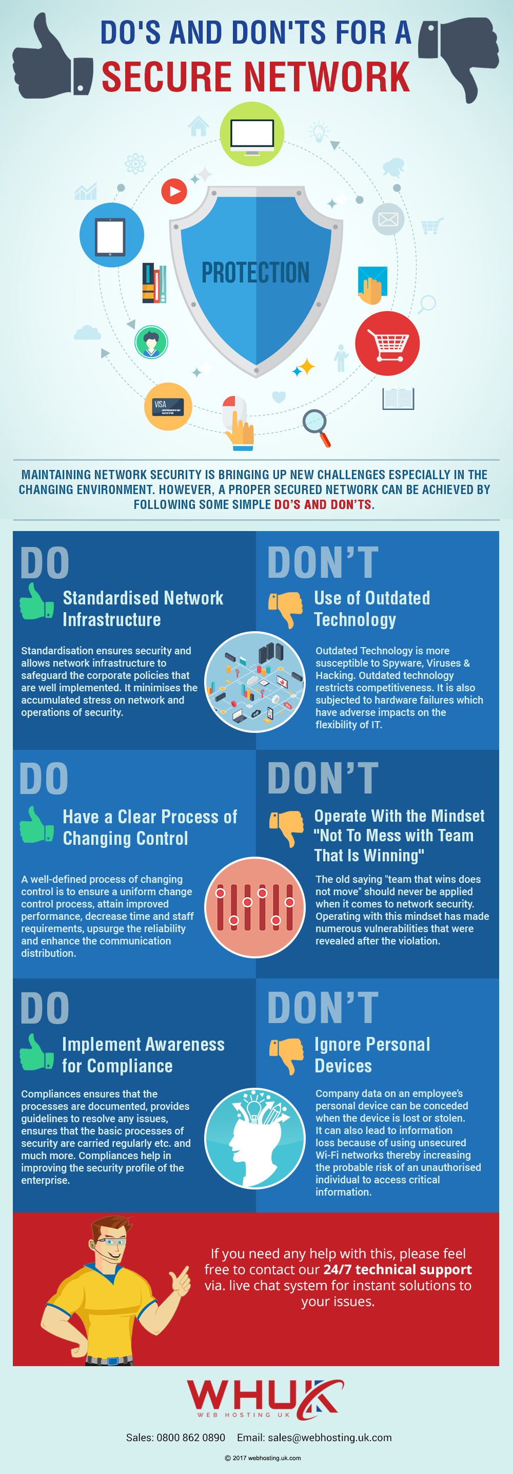 Do's and don'ts for a secure network - infographic