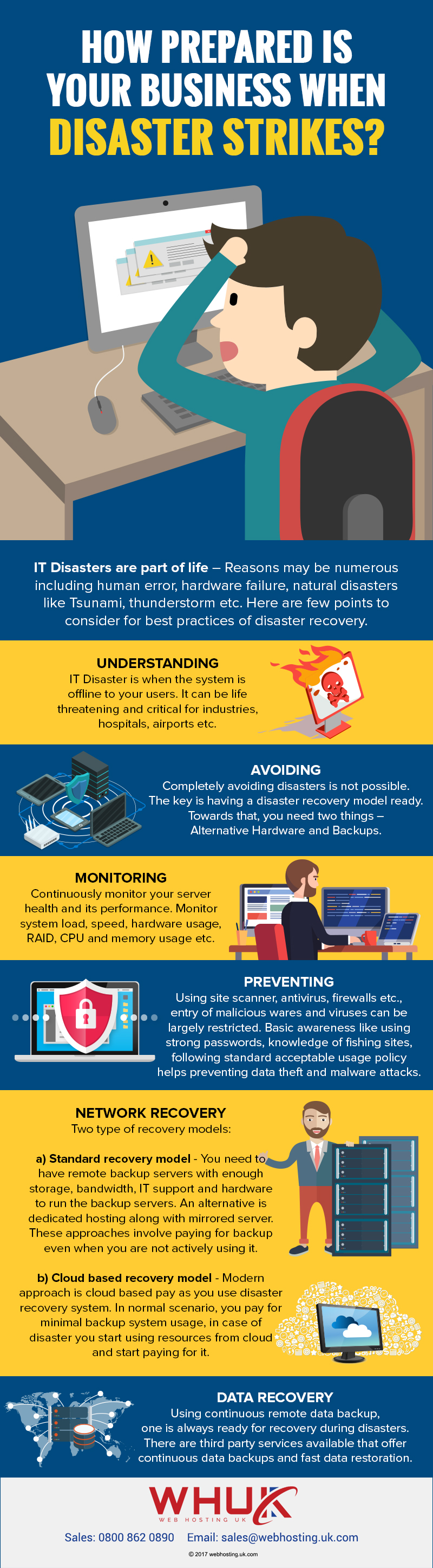 Best Practices of Disaster Recovery